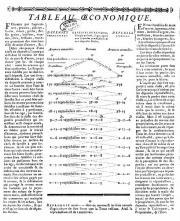 Tableau économique - Orgininal