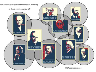 Reforming Economics